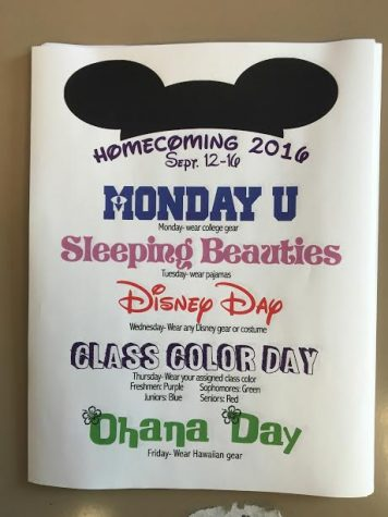 Class cup points to be earned during Homecoming week